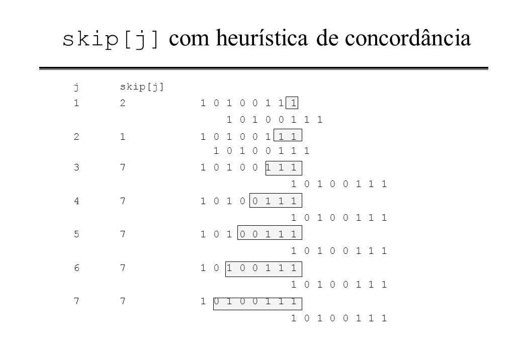 skip[j] com heurística de concordância
